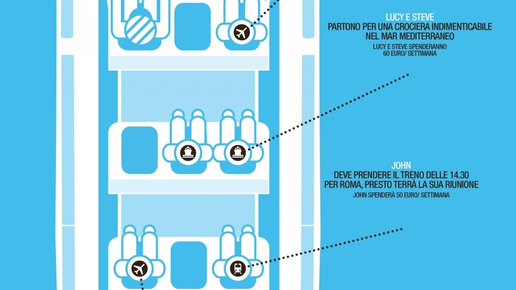 infografica destinazioni parcheggio MarcoPolo